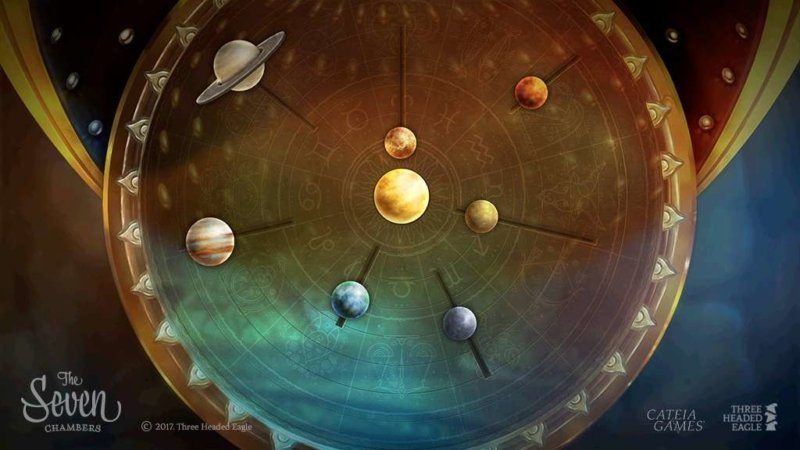The Seven Chambers Planets